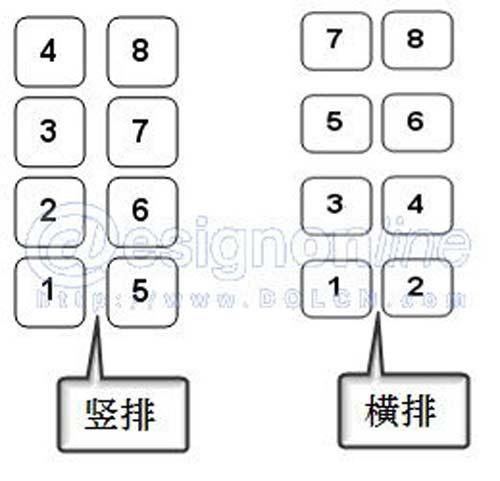 图 4按钮排列方式-电梯按钮按出的问题图片