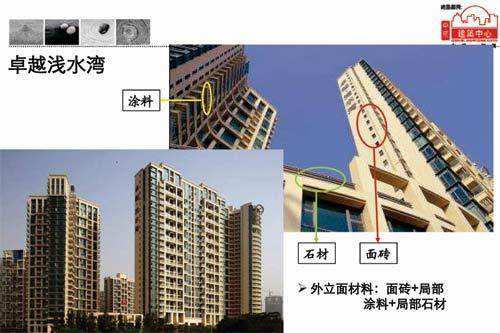 建筑外立面材料分析