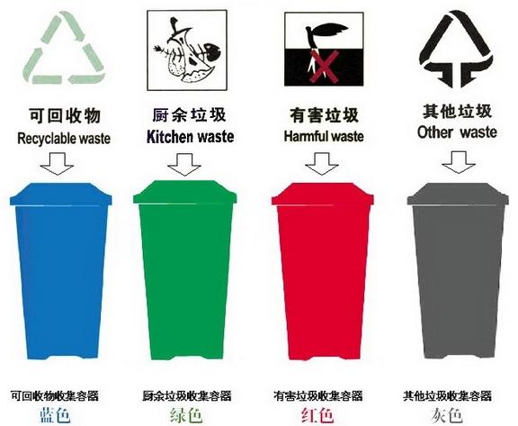 放置了分类垃圾桶