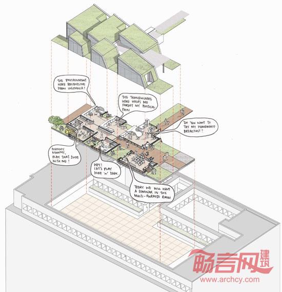 建筑剖面图分析 手绘
