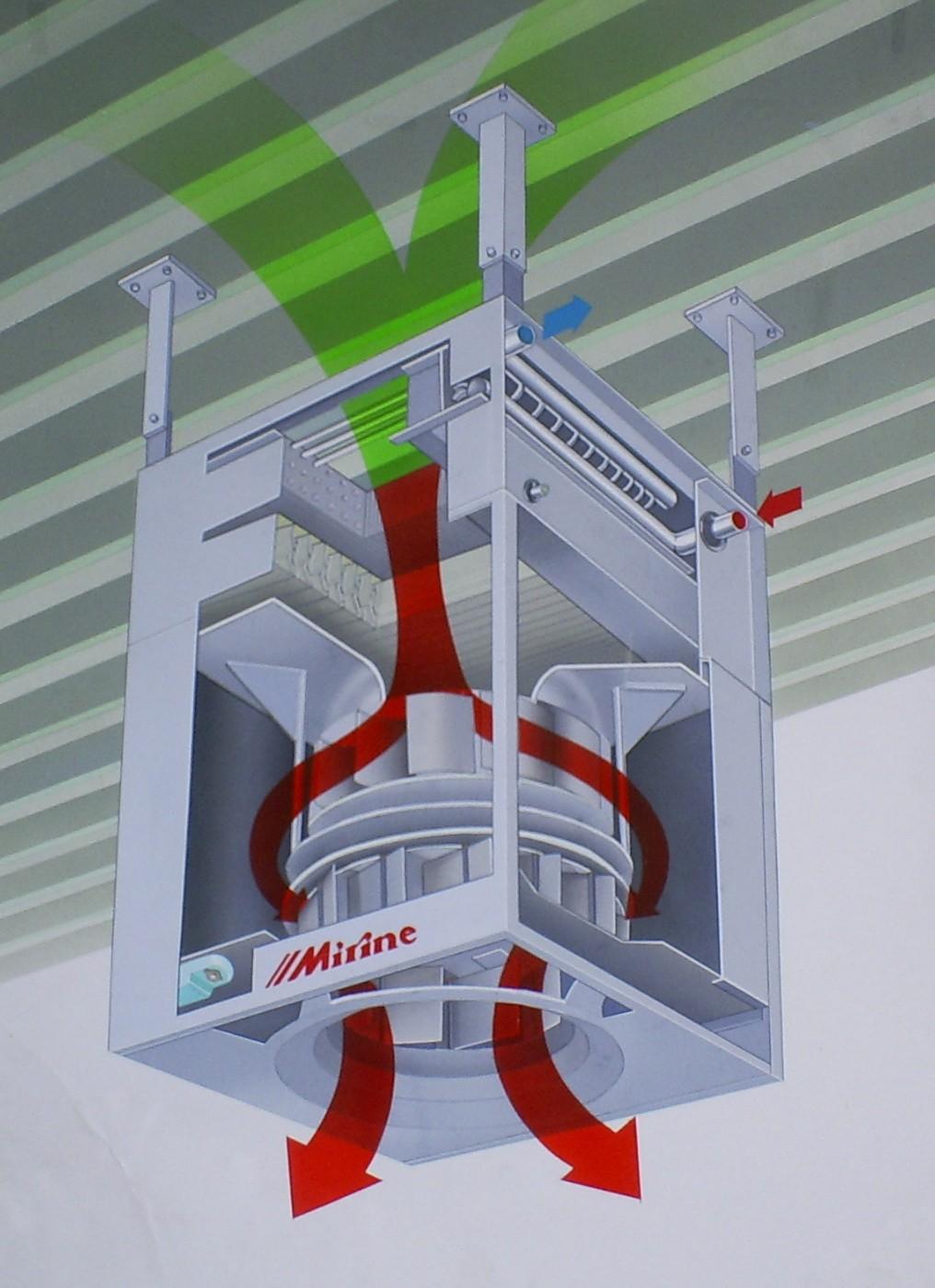 瑞繁(北京)高大空间空调循环机组(机型:DCF-D-8),外观尺寸是1100(长)*1100(宽)*1434(高);功率1.2kw;预过滤器类型的难燃材质,边框为铝板制作而成;壳体为覆铝锌板,翅片为铝板,铜管规格为Ø15.9,壁厚0.7mm,最大使用压力0.8Mpa,冷热水接管口径:DN40,冷凝水量:120kg/h,冷凝水接管DN25,压力损失29.