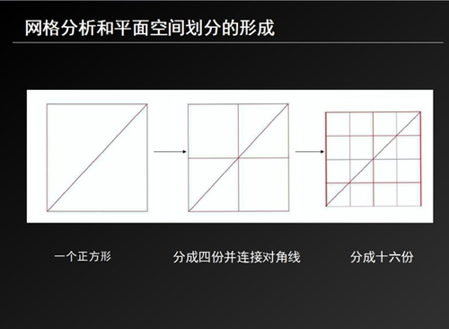 正方形分割设计图片