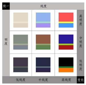 色彩九宫格(图片来源:畅言网)图片