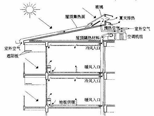 电路 电路图 电子 原理图 500_377