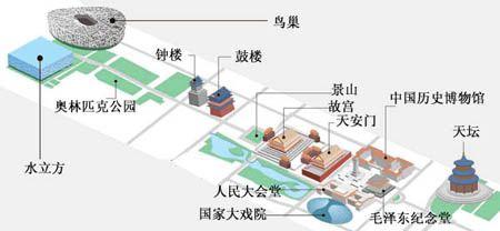 故宫建筑结构分析