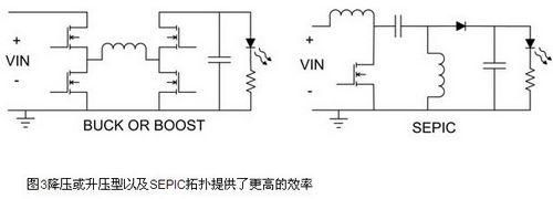 该电路的好处是开关和电感器电流也近乎等同于输出