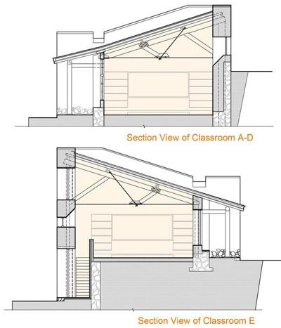教室 建筑设计图