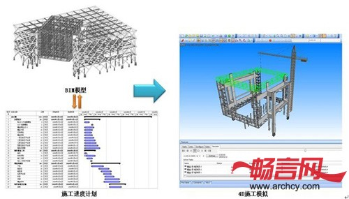 利用navisworks对钢结构的安装施工进行了4d施工模拟