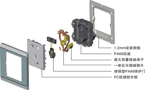 产品结构与材料