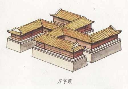 中国古建筑图解之屋顶